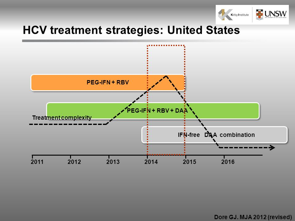 HCV treatment strategies: United States