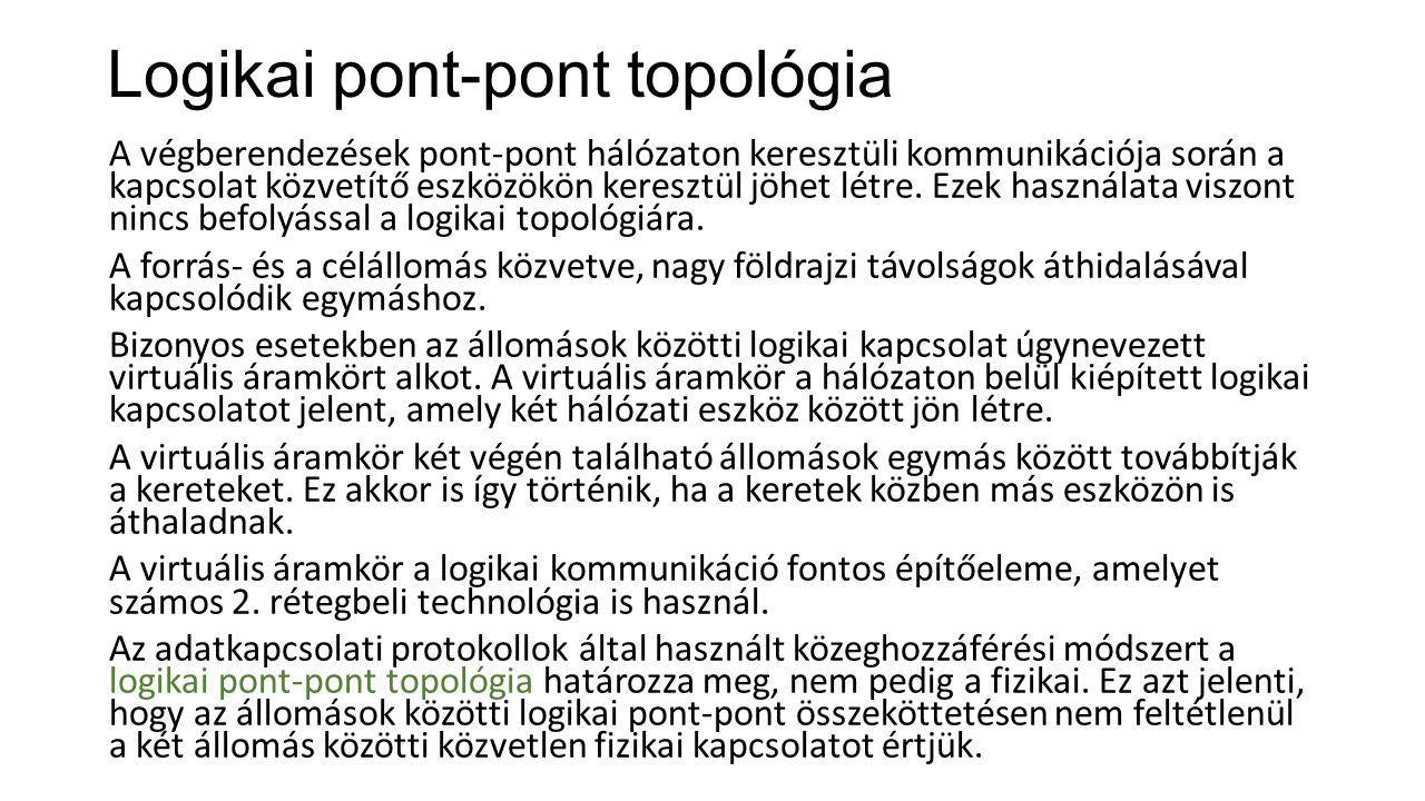 Logikai pont-pont topológia