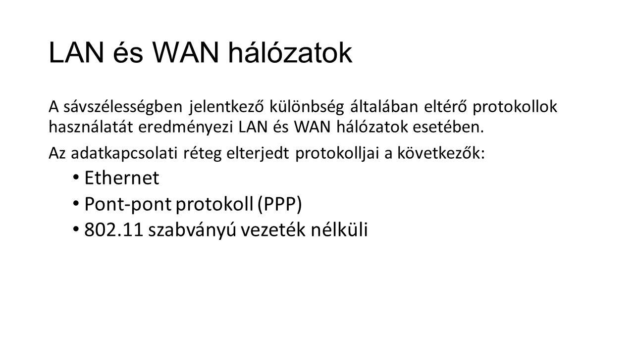LAN és WAN hálózatok Ethernet Pont-pont protokoll (PPP)