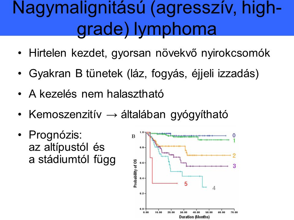 Nagymalignitású (agresszív, high-grade) lymphoma