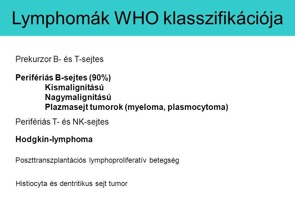 Lymphomák WHO klasszifikációja