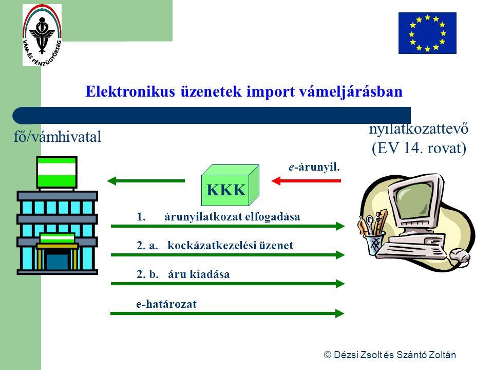 Elektronikus üzenetek import vámeljárásban