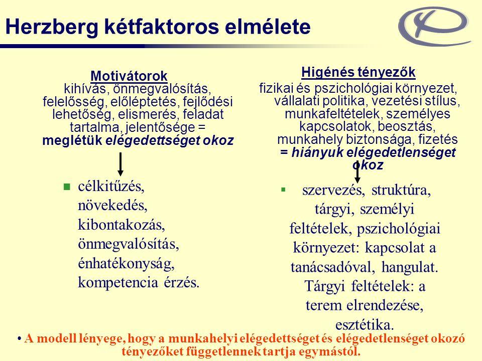 Herzberg kétfaktoros elmélete