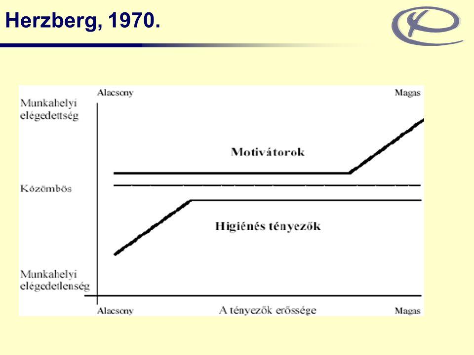 Herzberg, 1970.