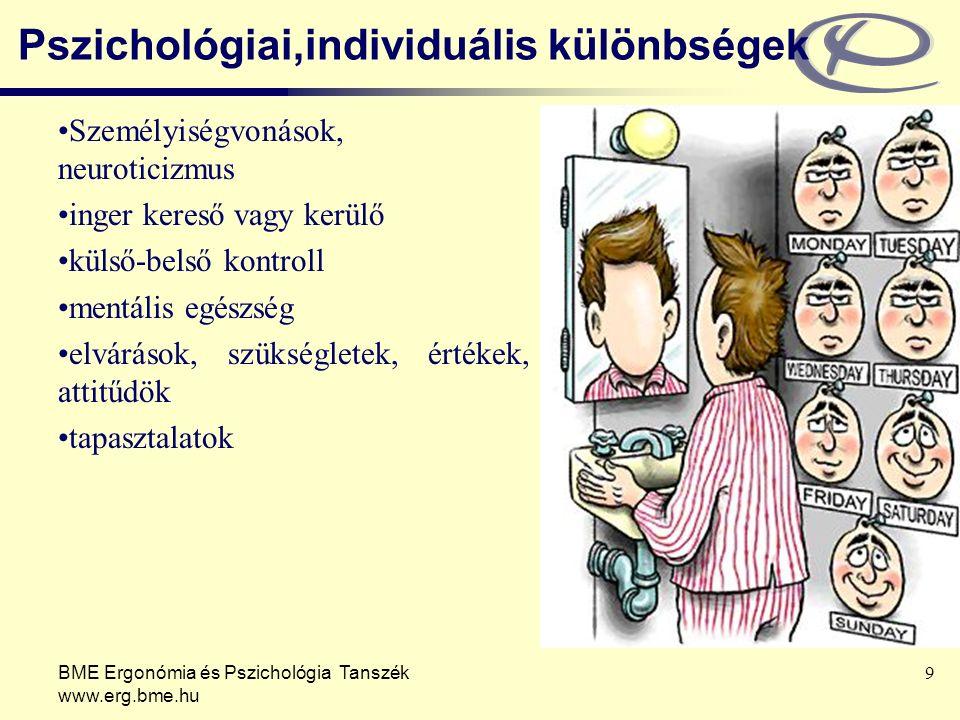 Pszichológiai,individuális különbségek
