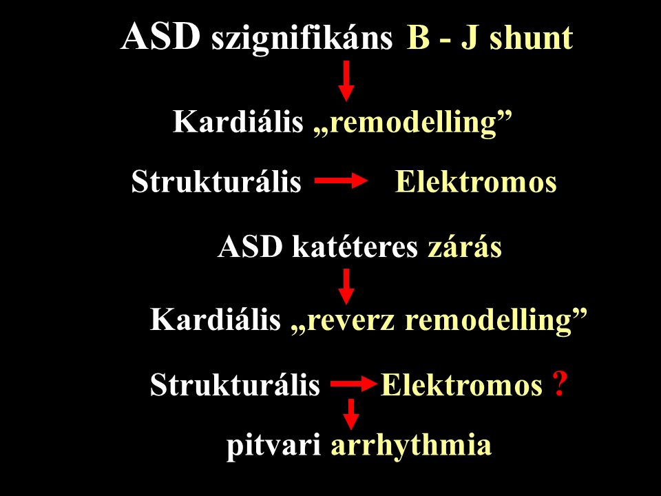 ASD szignifikáns B - J shunt
