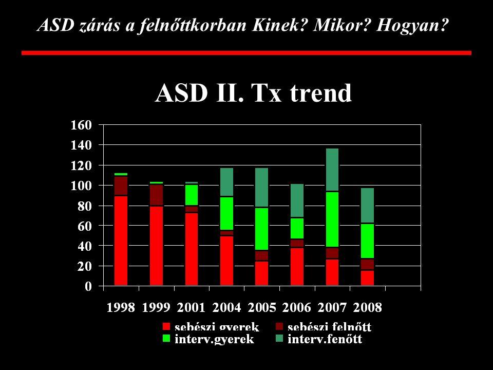 ASD zárás a felnőttkorban Kinek Mikor Hogyan