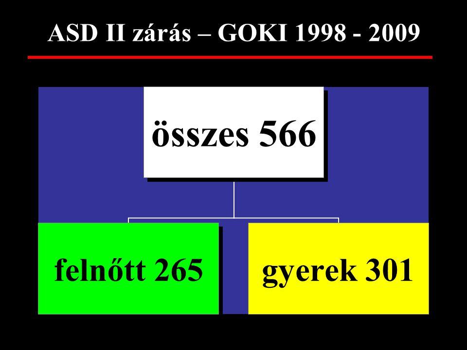 ASD II zárás – GOKI 1998 - 2009