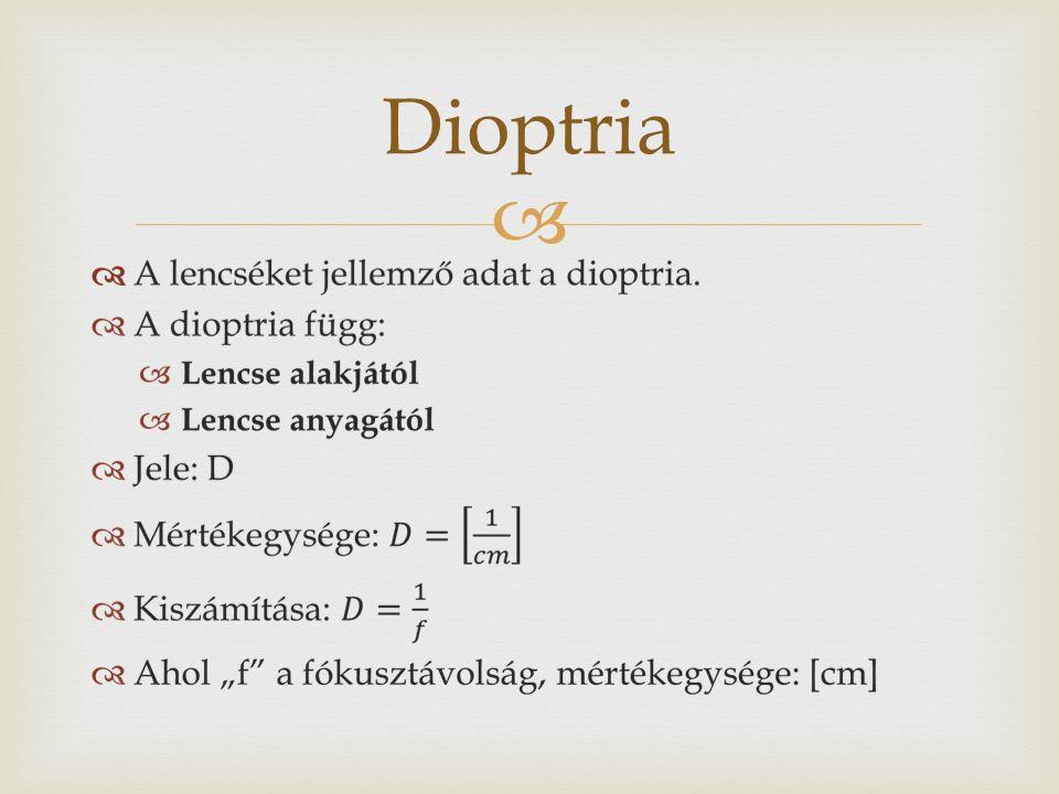 Dioptria