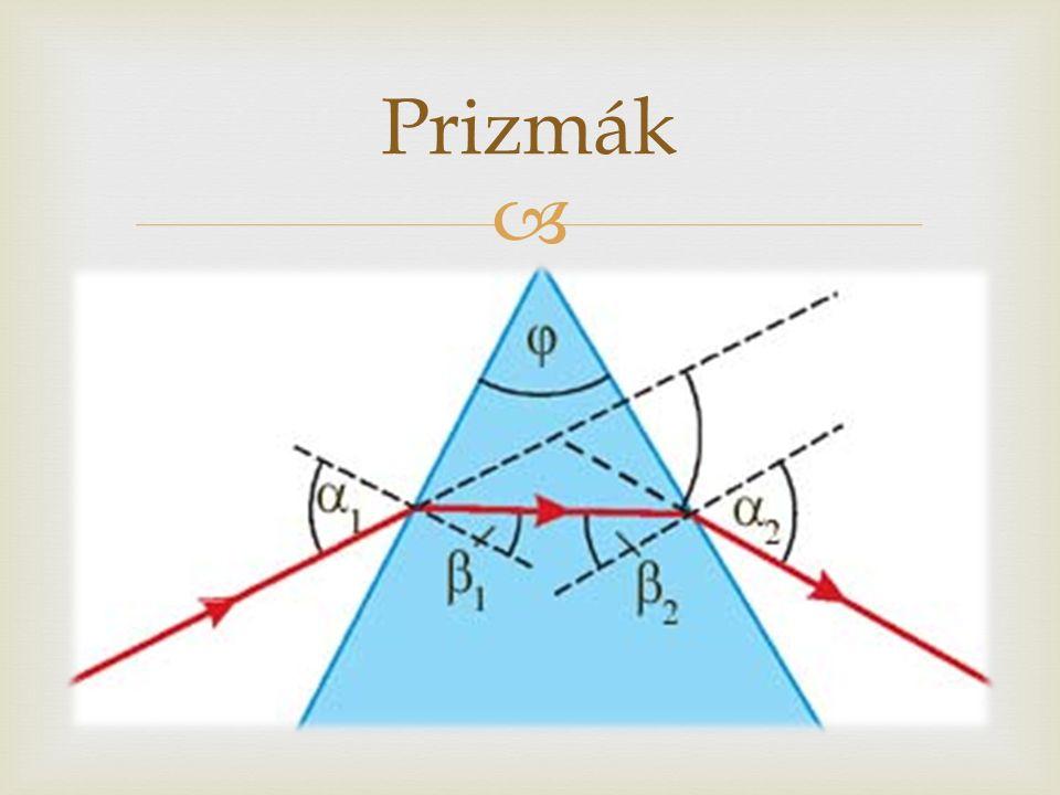 Prizmák