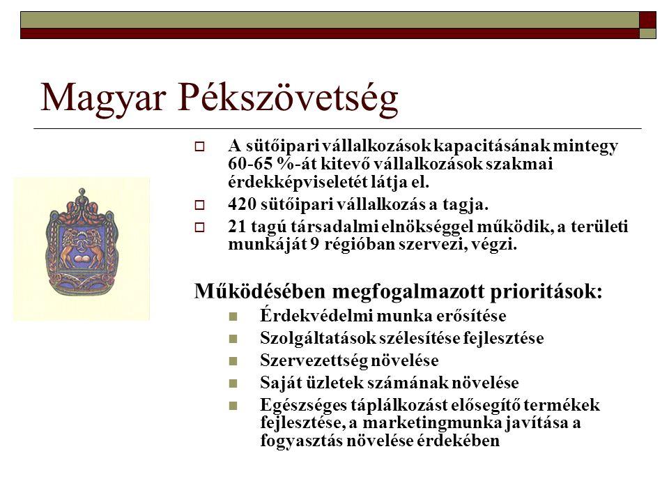 Magyar Pékszövetség Működésében megfogalmazott prioritások: