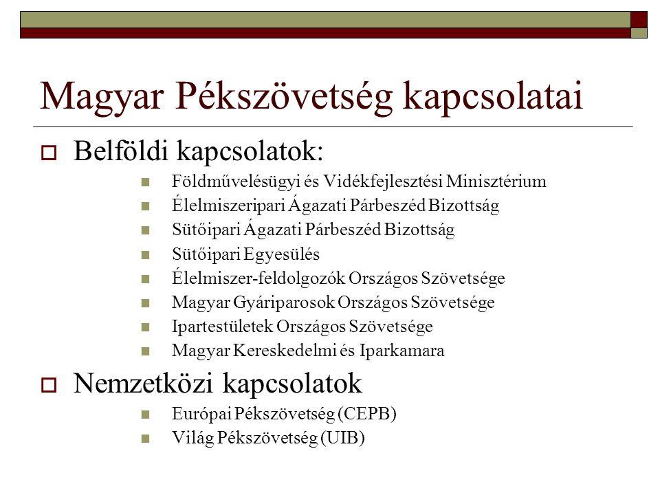 Magyar Pékszövetség kapcsolatai
