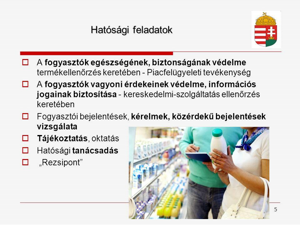 Hatósági feladatok A fogyasztók egészségének, biztonságának védelme termékellenőrzés keretében - Piacfelügyeleti tevékenység.