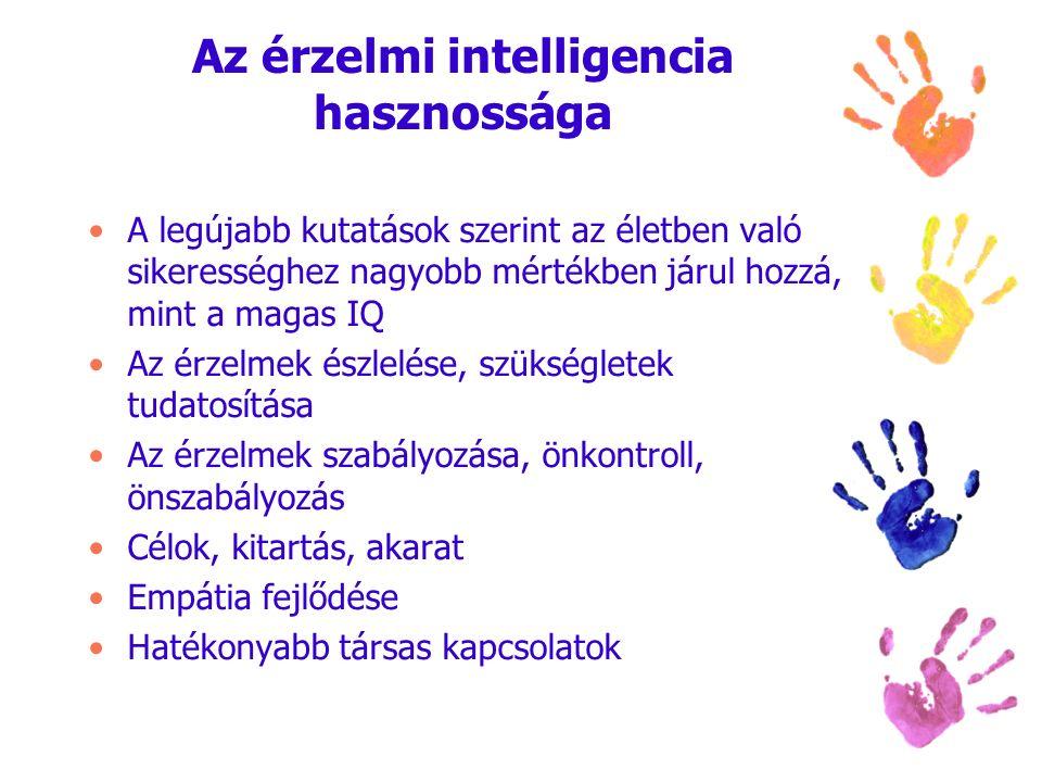 Az érzelmi intelligencia hasznossága