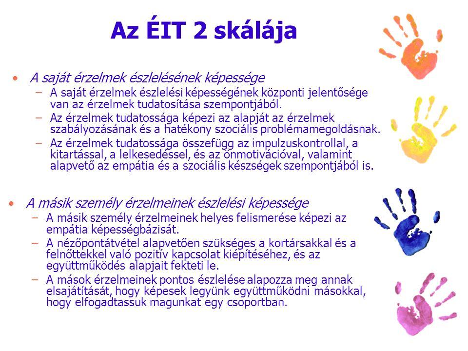 Az ÉIT 2 skálája A saját érzelmek észlelésének képessége