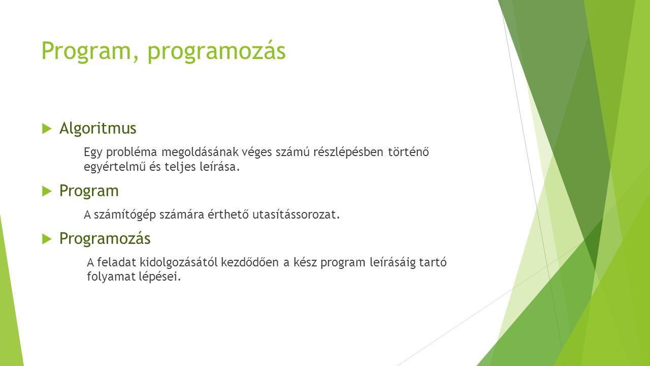 Program, programozás Algoritmus Program Programozás
