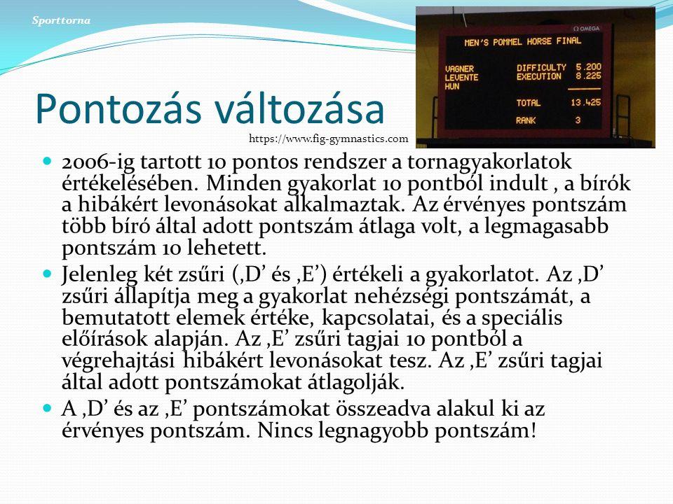 Sporttorna Pontozás változása. https://www.fig-gymnastics.com.
