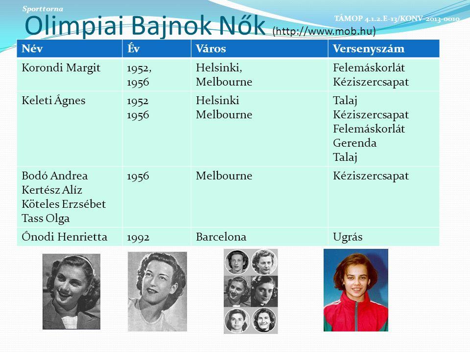 Olimpiai Bajnok Nők (http://www.mob.hu)