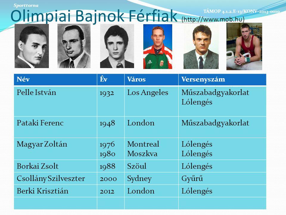 Olimpiai Bajnok Férfiak (http://www.mob.hu)