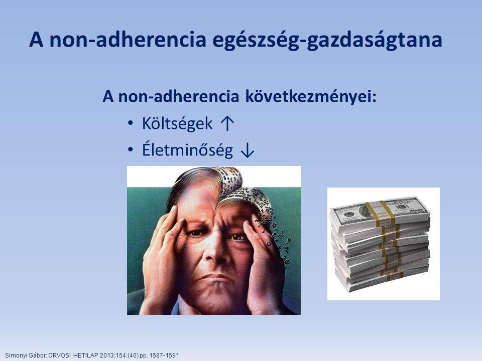 A non-adherencia egészség-gazdaságtana