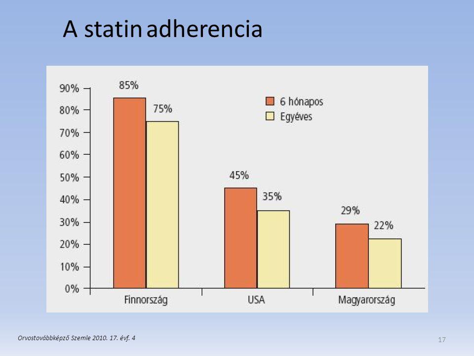 A statin adherencia Orvostovábbképző Szemle 2010. 17. évf. 4