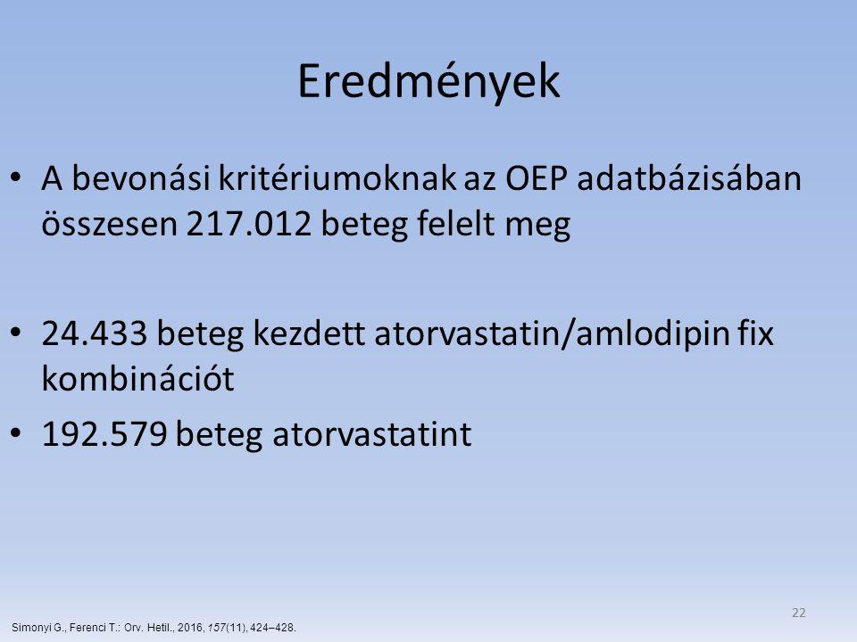 Eredmények A bevonási kritériumoknak az OEP adatbázisában összesen 217.012 beteg felelt meg.