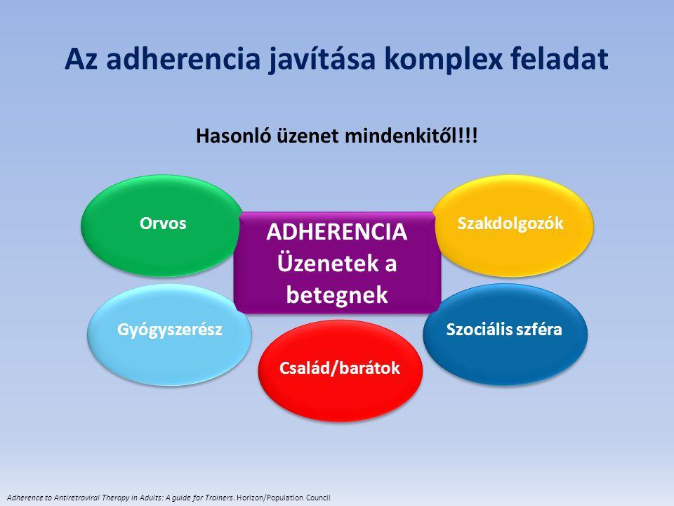 Az adherencia javítása komplex feladat