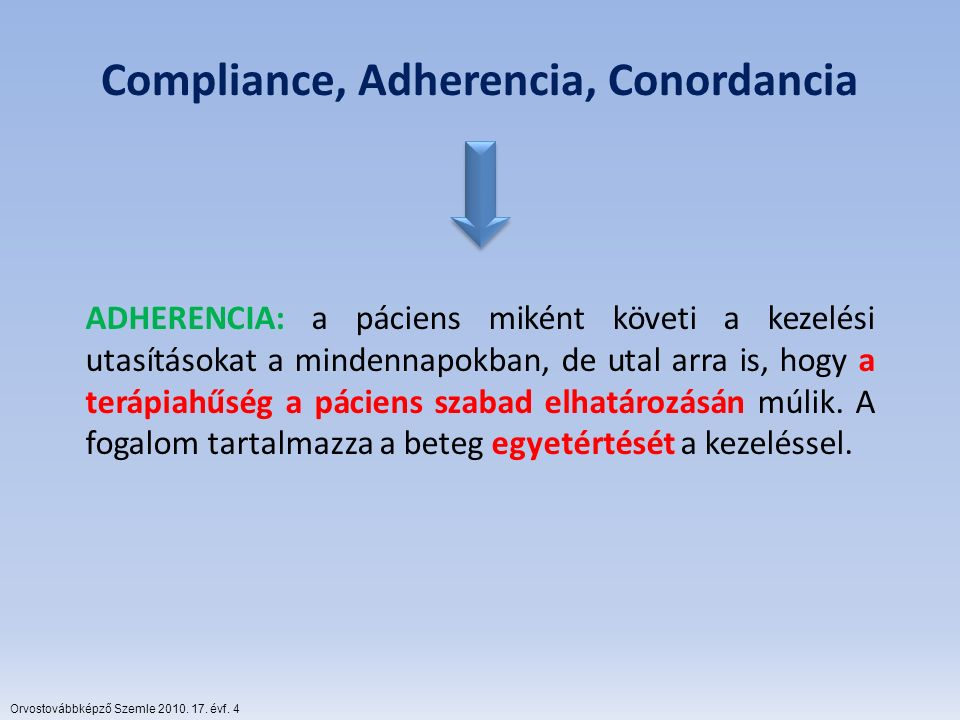 Compliance, Adherencia, Conordancia
