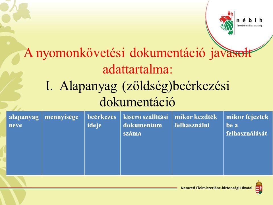 A nyomonkövetési dokumentáció javasolt adattartalma: I