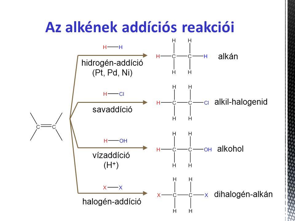 Az alkének addíciós reakciói