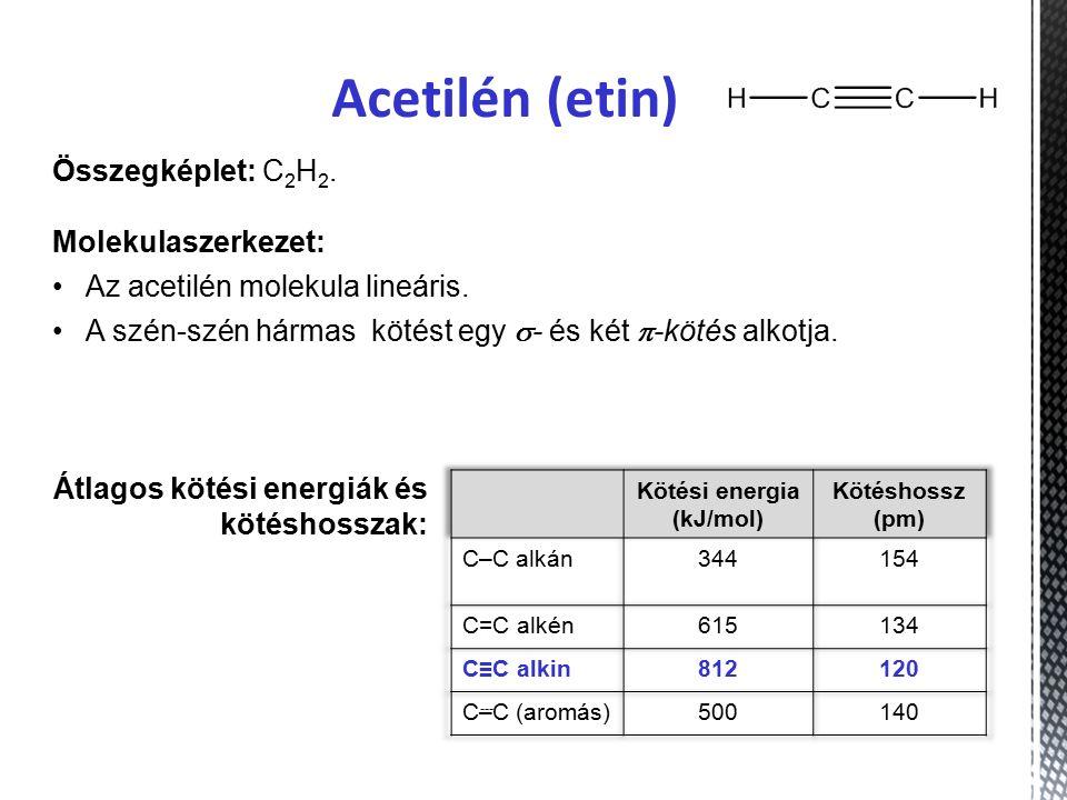 Kötési energia (kJ/mol)