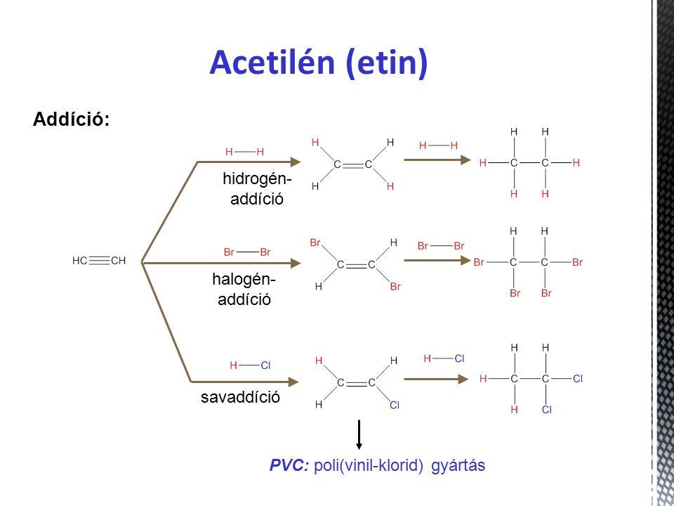 PVC: poli(vinil-klorid) gyártás