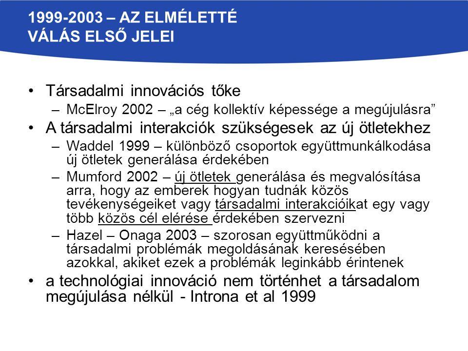 1999-2003 – az elméletté válás első jelei
