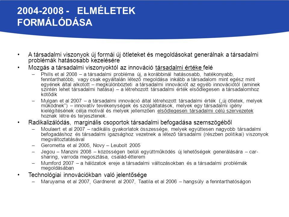 2004-2008 - elméletek formálódása