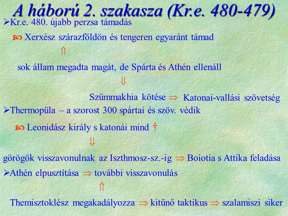 A háború 2. szakasza (Kr.e. 480-479)