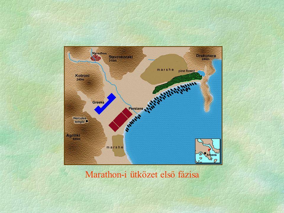 Marathon-i ütközet első fázisa