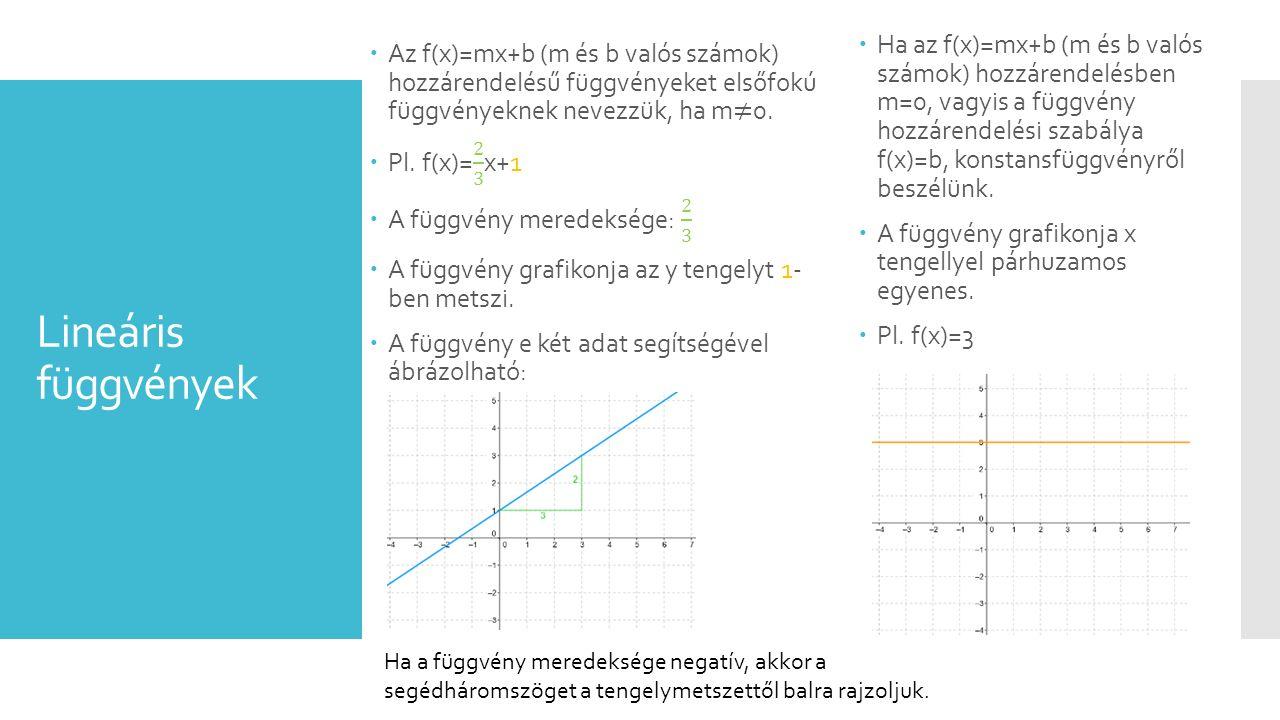 Ha az f(x)=mx+b (m és b valós számok) hozzárendelésben m=0, vagyis a függvény hozzárendelési szabálya f(x)=b, konstansfüggvényről beszélünk.