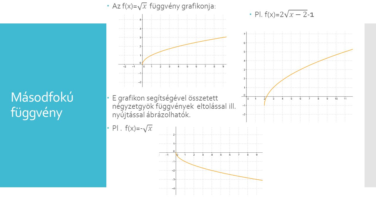 Másodfokú függvény Pl. f(x)=2 𝑥−2 -1 Az f(x)= 𝑥 függvény grafikonja: