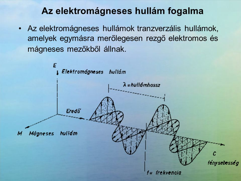 Az elektromágneses hullám fogalma