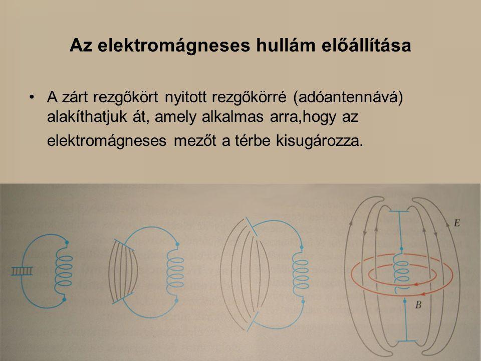 Az elektromágneses hullám előállítása