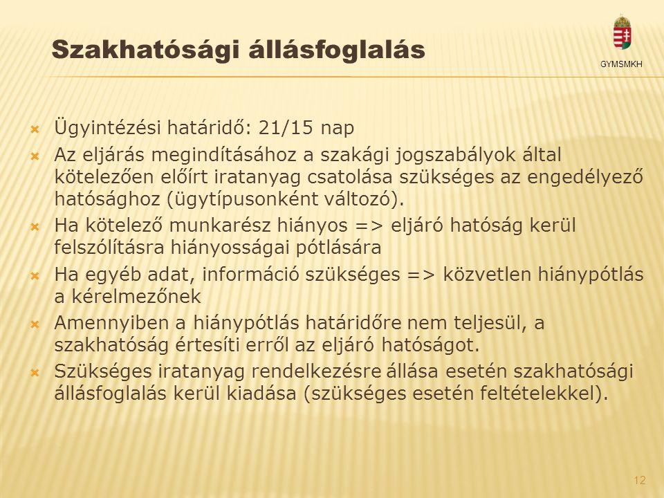 Szakhatósági állásfoglalás