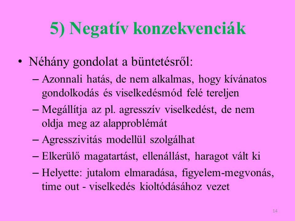 5) Negatív konzekvenciák
