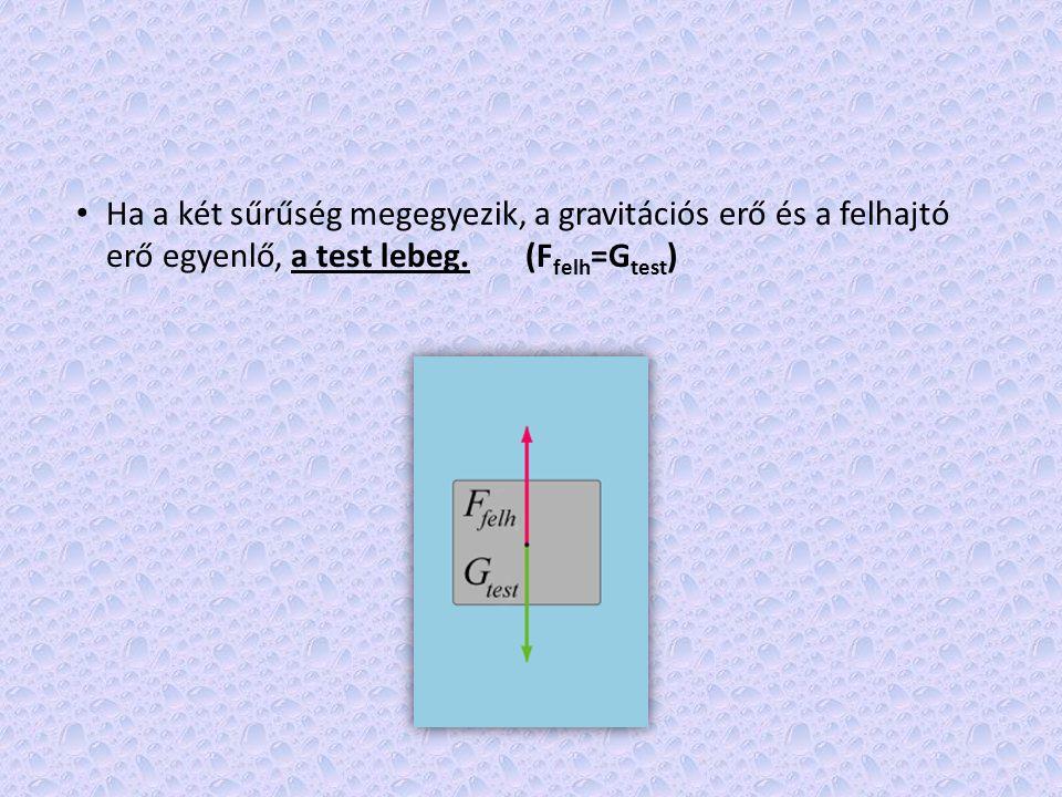 Ha a két sűrűség megegyezik, a gravitációs erő és a felhajtó erő egyenlő, a test lebeg.