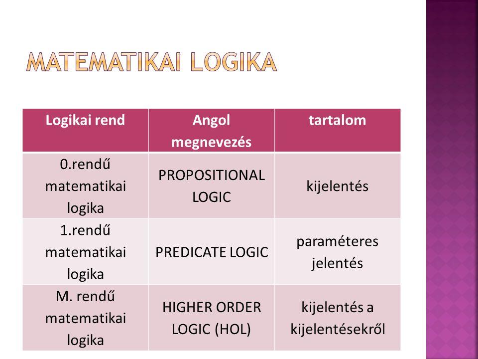Matematikai logika Logikai rend Angol megnevezés tartalom