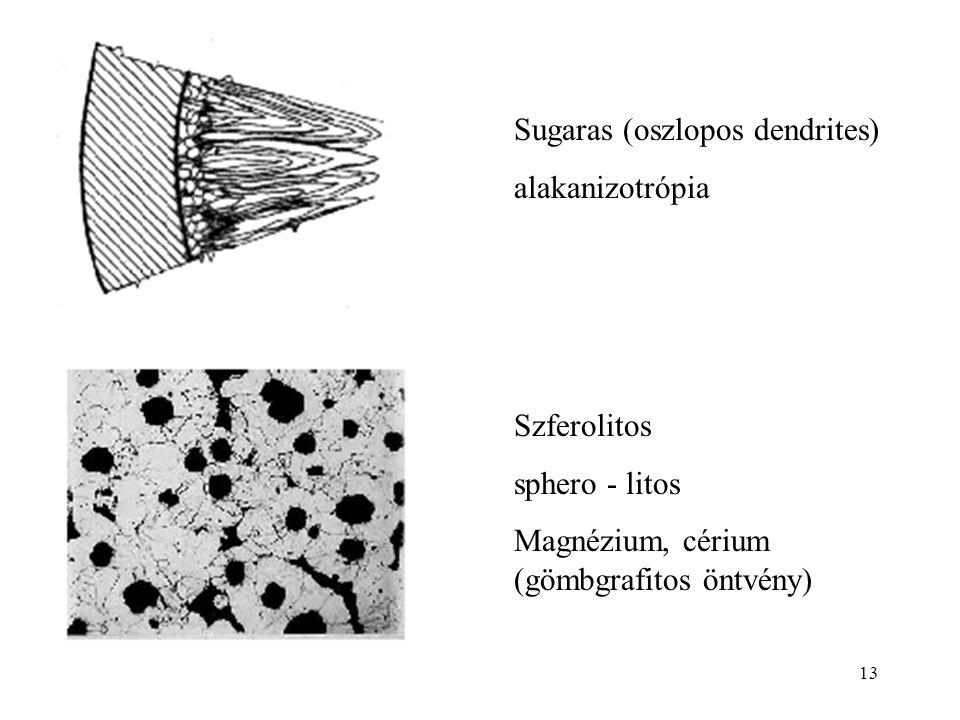 Sugaras (oszlopos dendrites)