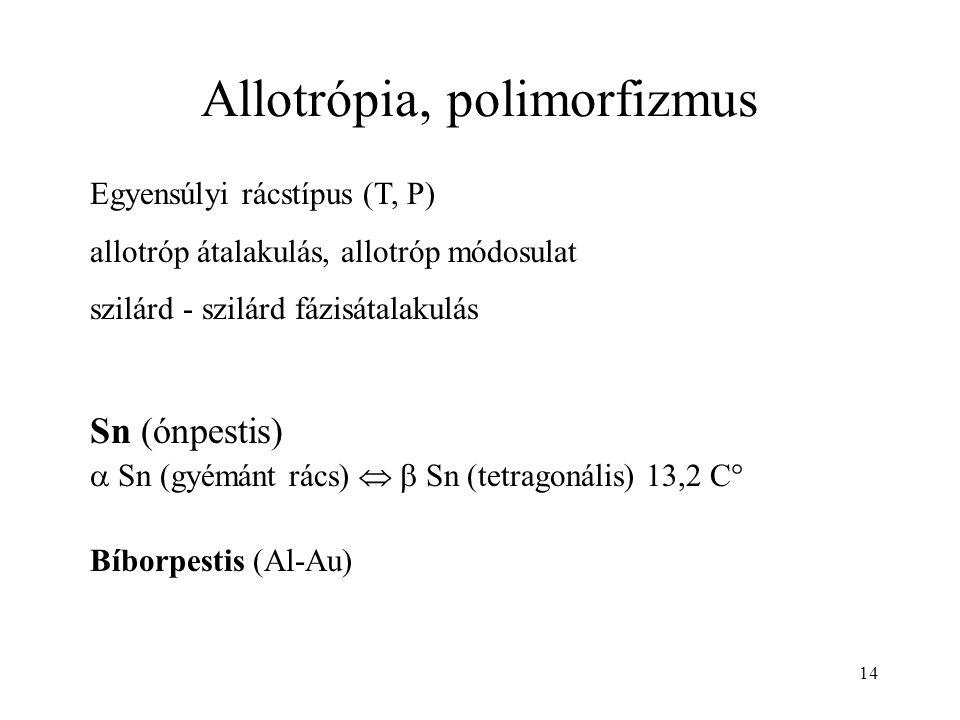 Allotrópia, polimorfizmus