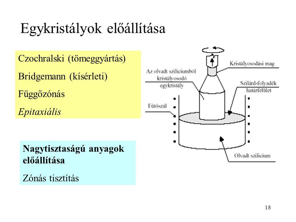 Egykristályok előállítása