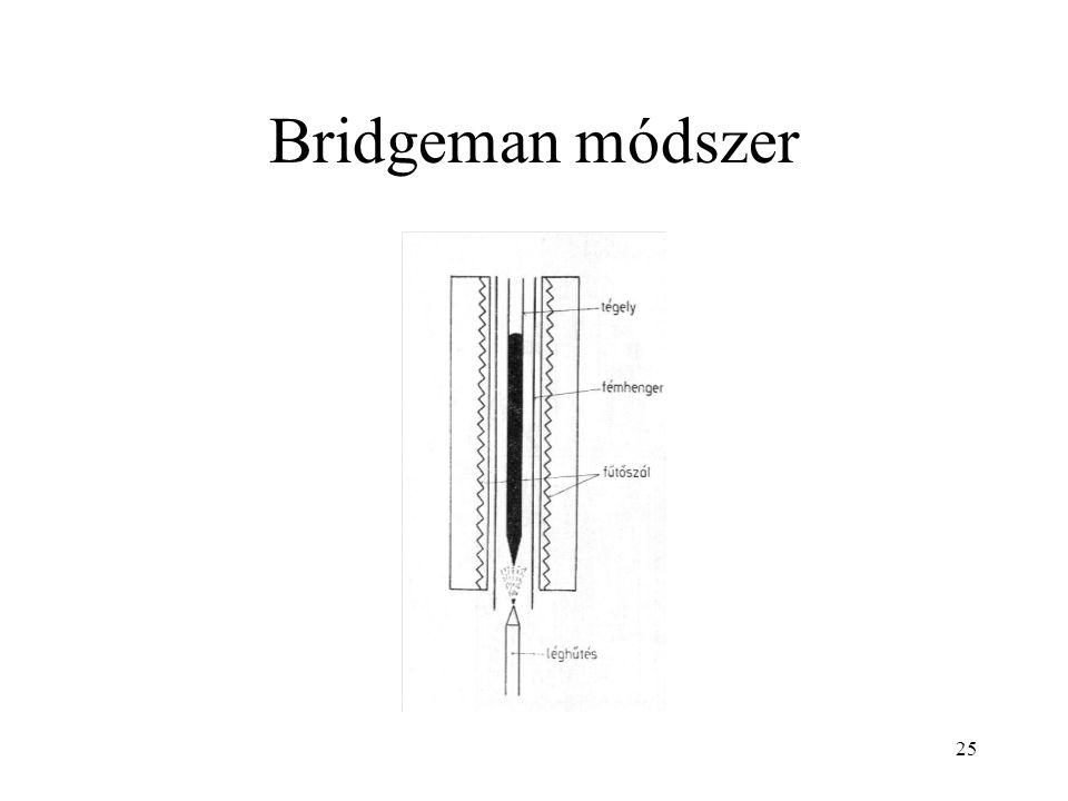 Bridgeman módszer