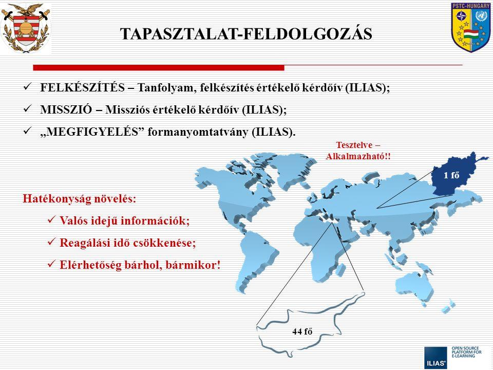TAPASZTALAT-FELDOLGOZÁS Tesztelve – Alkalmazható!!