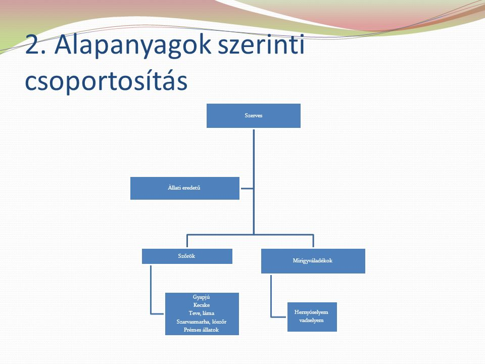 2. Alapanyagok szerinti csoportosítás
